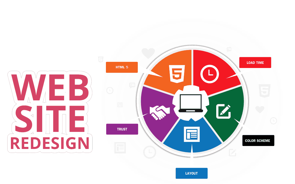 Редизайн на сайт